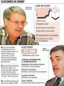 previa-2003-elecciones